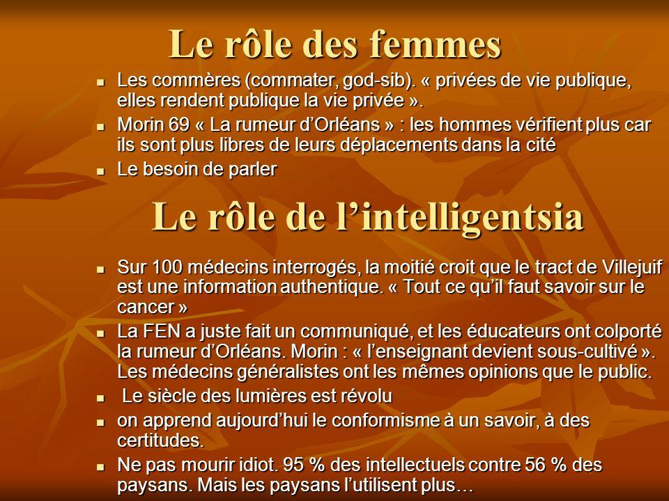 Le rôle des femmes Les commères (commater, god-sib).