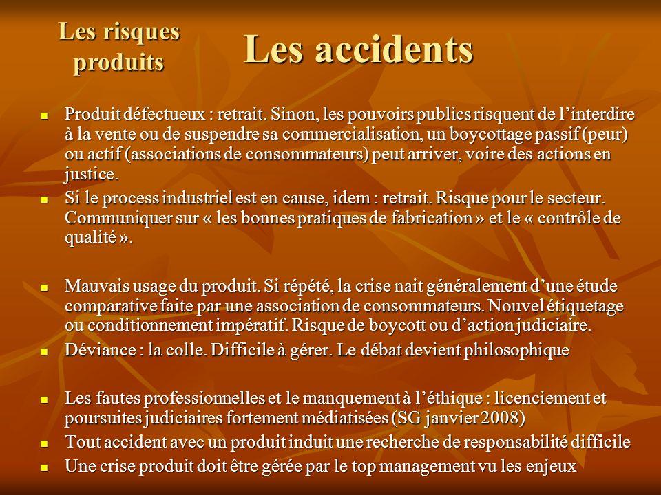 Les accidents Produit défectueux : retrait.