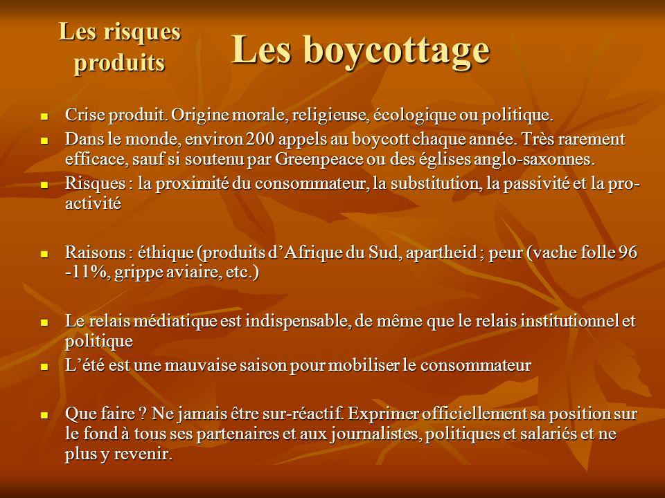 Les boycottage Crise produit.Origine morale, religieuse, écologique ou politique.