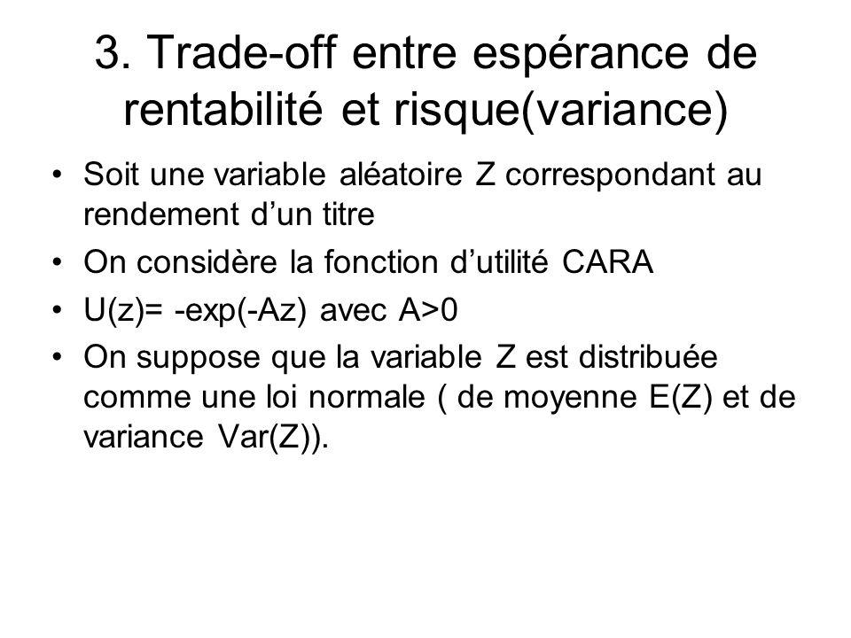 3. Trade-off entre espérance de rentabilité et risque(variance) Soit une variable aléatoire Z correspondant au rendement dun titre On considère la fon