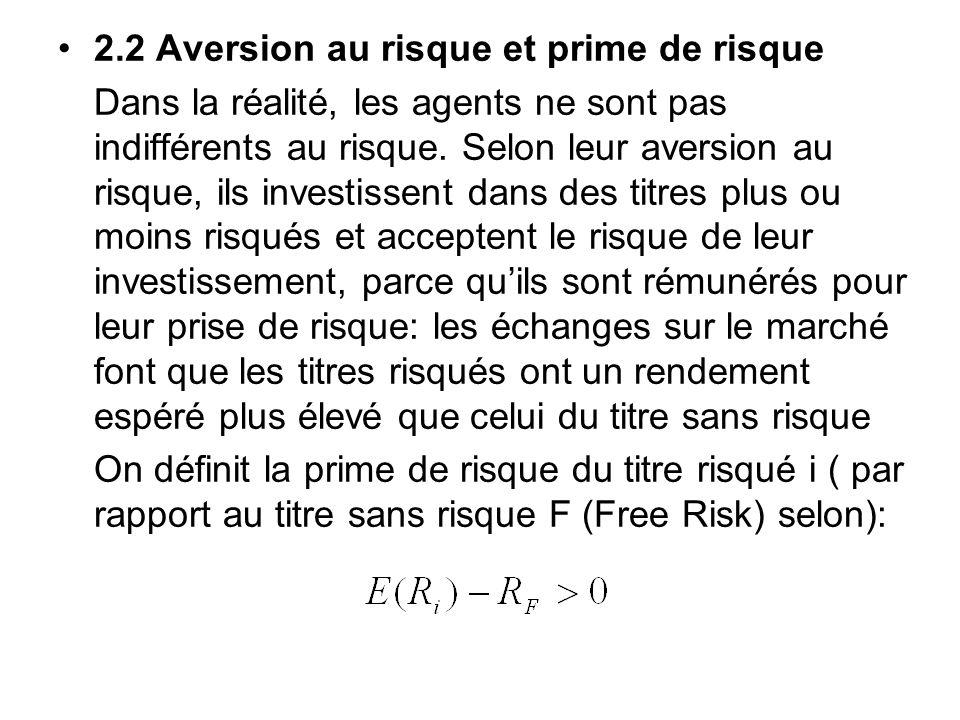 2.2 Aversion au risque et prime de risque Dans la réalité, les agents ne sont pas indifférents au risque. Selon leur aversion au risque, ils investiss