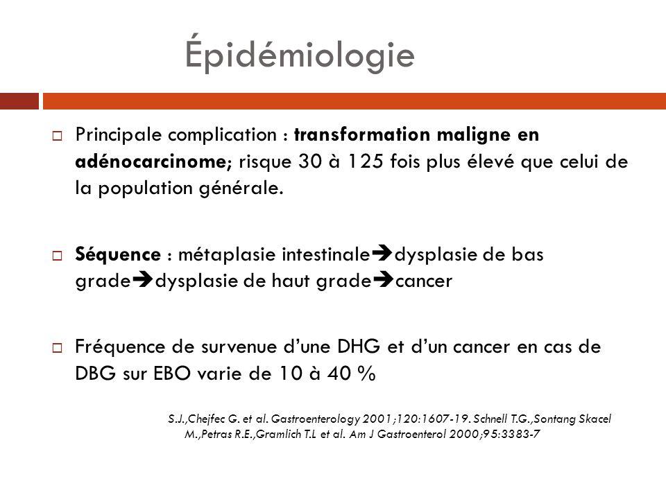 Épidémiologie Principale complication : transformation maligne en adénocarcinome; risque 30 à 125 fois plus élevé que celui de la population générale.