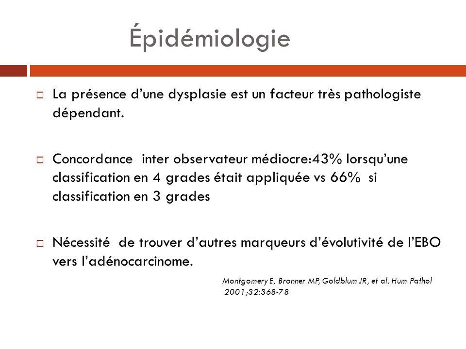 Épidémiologie La présence dune dysplasie est un facteur très pathologiste dépendant. Concordance inter observateur médiocre:43% lorsquune classificati