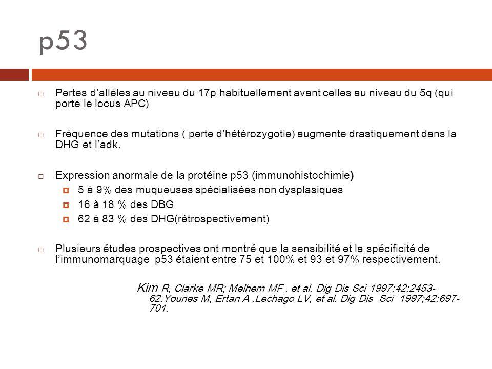 p53 Pertes dallèles au niveau du 17p habituellement avant celles au niveau du 5q (qui porte le locus APC) Fréquence des mutations ( perte dhétérozygot