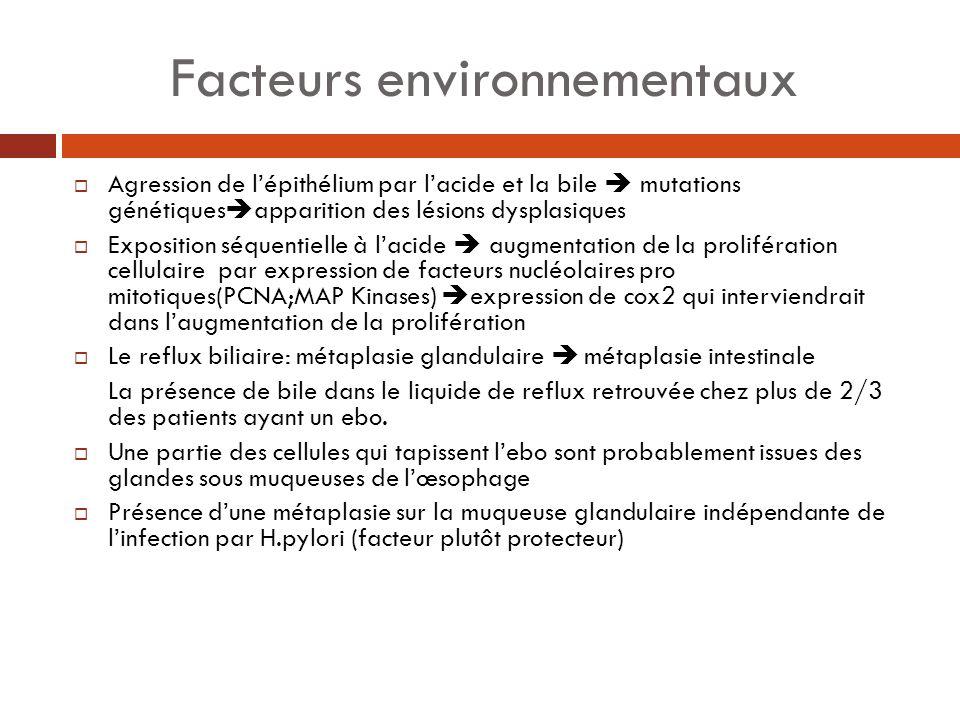 Facteurs environnementaux Agression de lépithélium par lacide et la bile mutations génétiques apparition des lésions dysplasiques Exposition séquentie