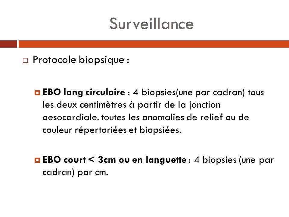 Surveillance Protocole biopsique : EBO long circulaire : 4 biopsies(une par cadran) tous les deux centimètres à partir de la jonction oesocardiale. to