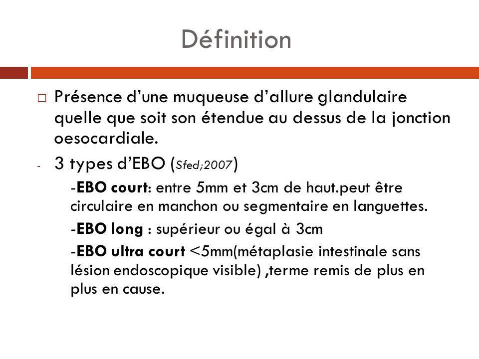 Définition Présence dune muqueuse dallure glandulaire quelle que soit son étendue au dessus de la jonction oesocardiale. - 3 types dEBO ( Sfed;2007 )