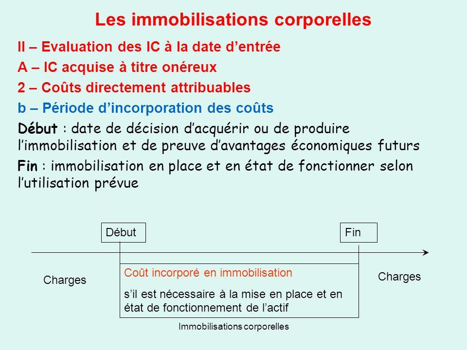 Immobilisations corporelles Les immobilisations corporelles II – Evaluation des IC à la date dentrée A – IC acquise à titre onéreux 2 – Coûts directem