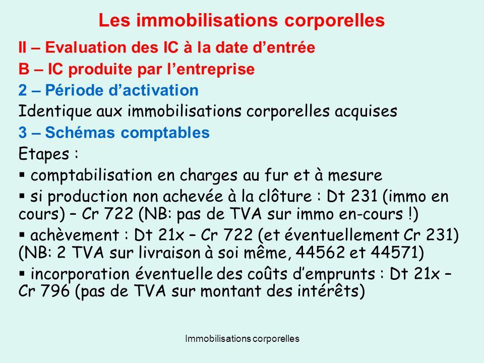 Immobilisations corporelles Les immobilisations corporelles II – Evaluation des IC à la date dentrée B – IC produite par lentreprise 2 – Période dacti