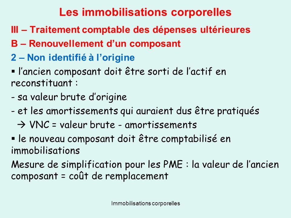 Immobilisations corporelles Les immobilisations corporelles III – Traitement comptable des dépenses ultérieures B – Renouvellement dun composant 2 – N