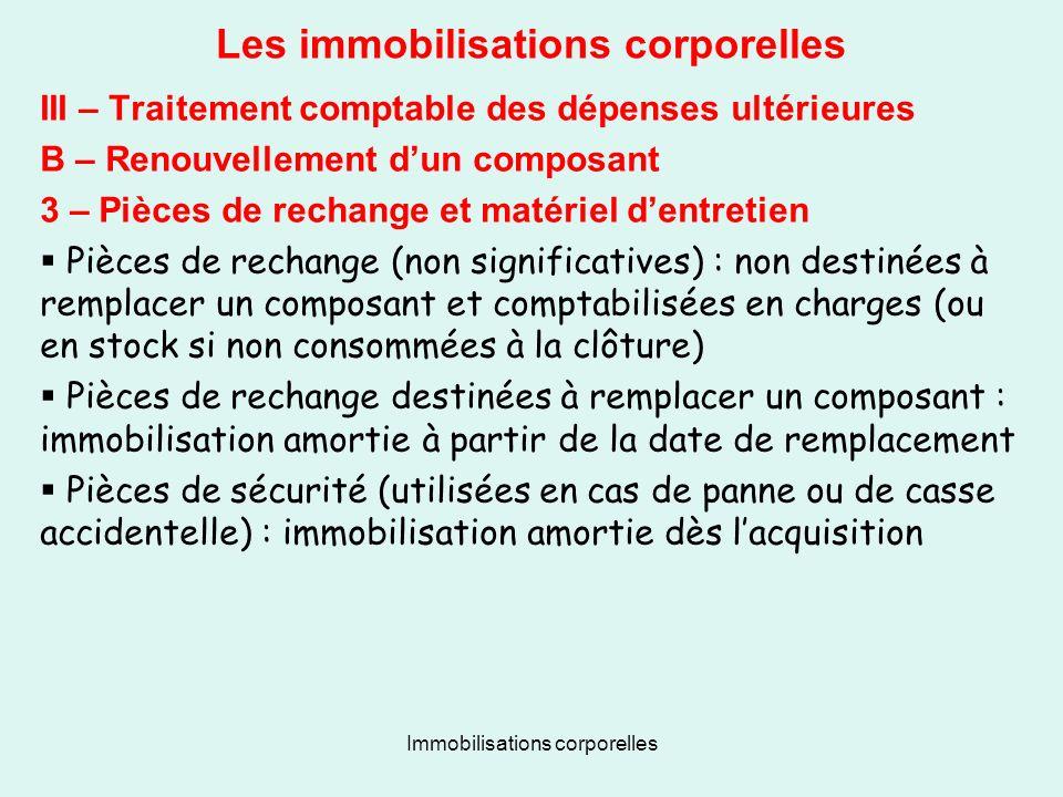 Immobilisations corporelles Les immobilisations corporelles III – Traitement comptable des dépenses ultérieures B – Renouvellement dun composant 3 – P