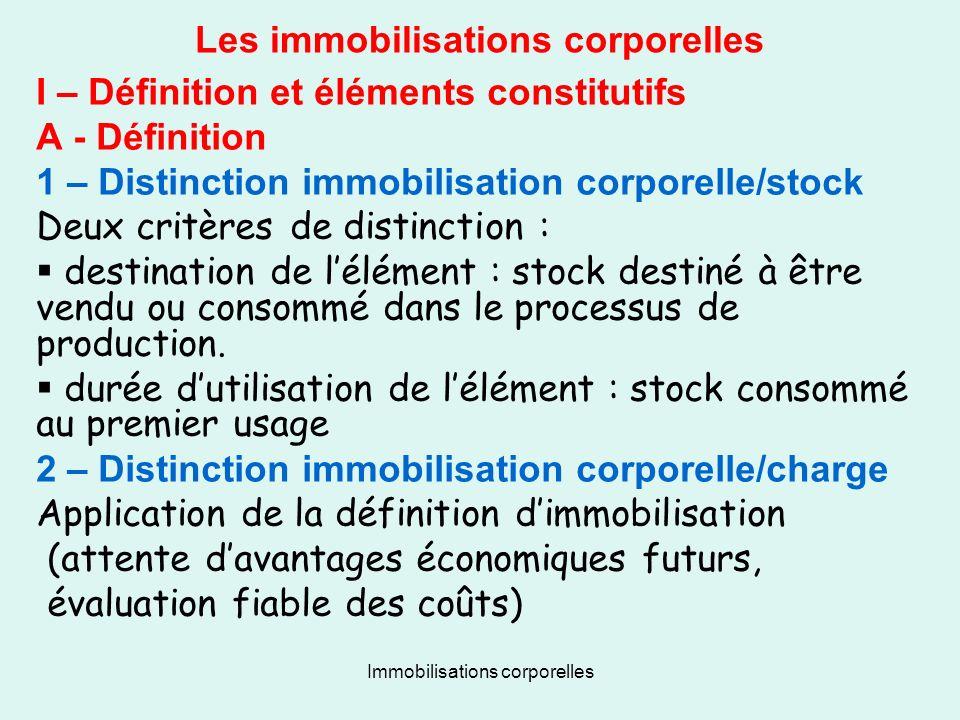Immobilisations corporelles Les immobilisations corporelles I – Définition et éléments constitutifs A - Définition 1 – Distinction immobilisation corp