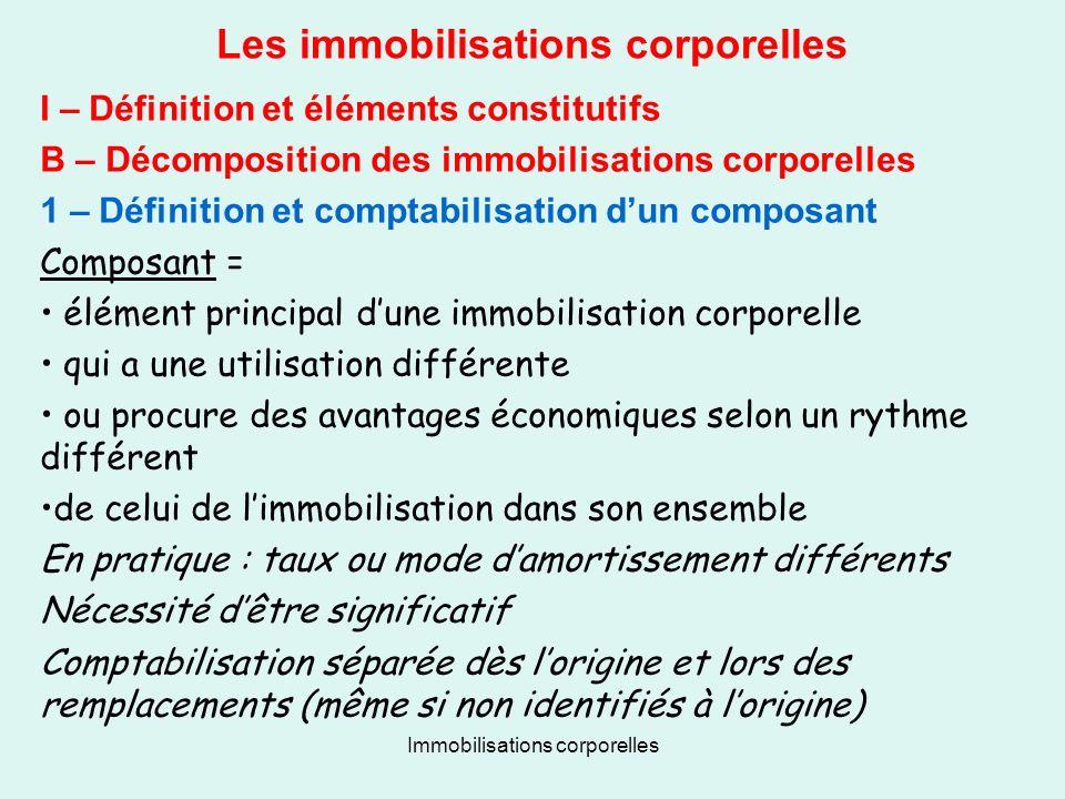 Immobilisations corporelles Les immobilisations corporelles I – Définition et éléments constitutifs B – Décomposition des immobilisations corporelles