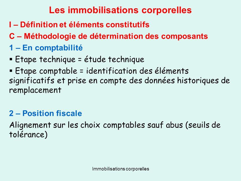 Immobilisations corporelles Les immobilisations corporelles I – Définition et éléments constitutifs C – Méthodologie de détermination des composants 1