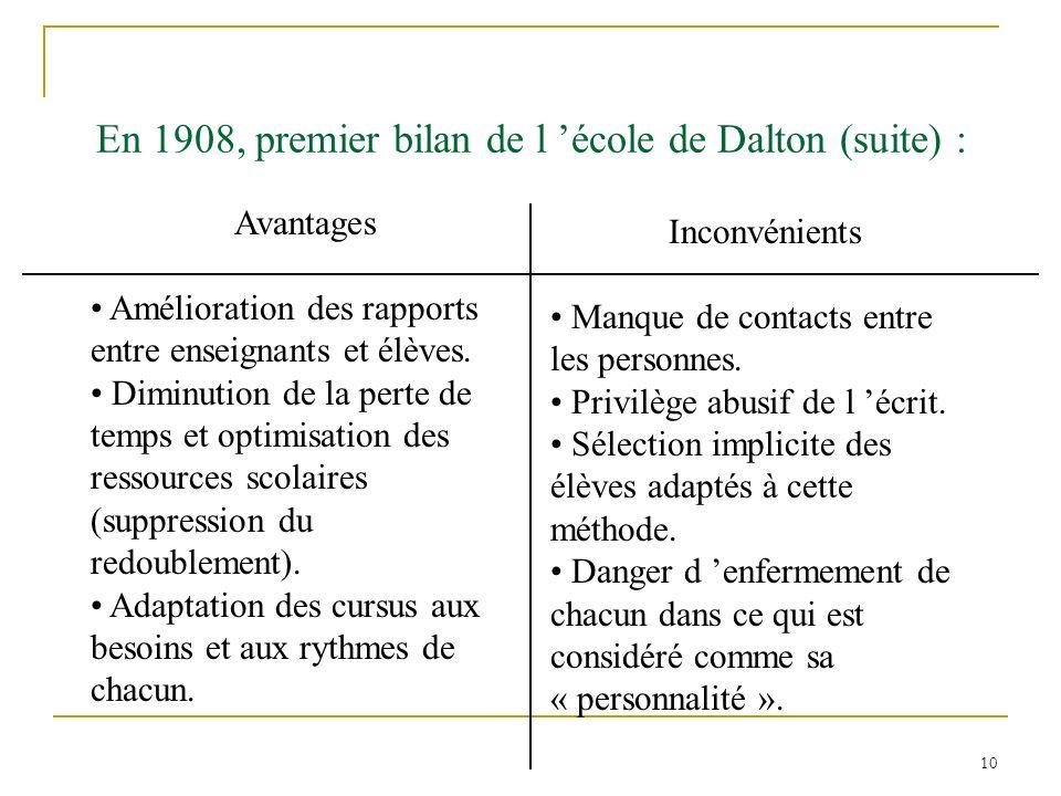 10 En 1908, premier bilan de l école de Dalton (suite) : Avantages Amélioration des rapports entre enseignants et élèves. Diminution de la perte de te