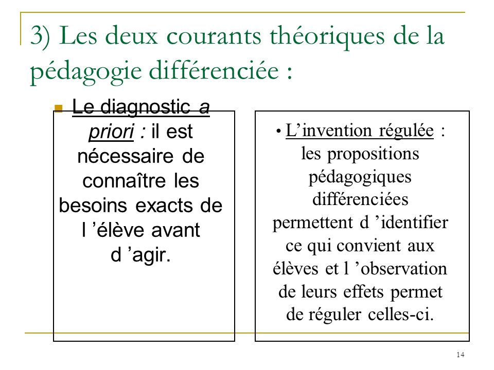 14 3) Les deux courants théoriques de la pédagogie différenciée : Le diagnostic a priori : il est nécessaire de connaître les besoins exacts de l élèv