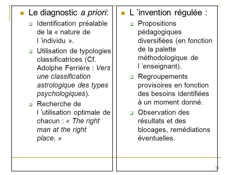 15 Le diagnostic a priori: Identification préalable de la « nature de l individu ». Utilisation de typologies classificatrices (Cf. Adolphe Ferrière :