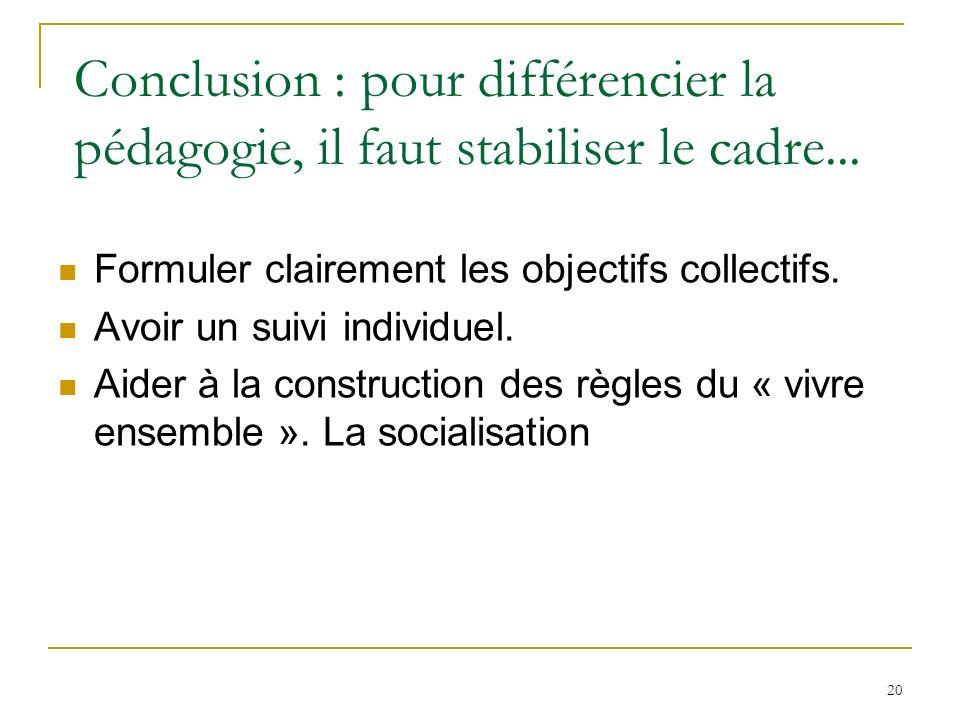 20 Conclusion : pour différencier la pédagogie, il faut stabiliser le cadre... Formuler clairement les objectifs collectifs. Avoir un suivi individuel