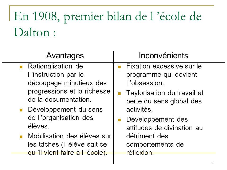 20 Conclusion : pour différencier la pédagogie, il faut stabiliser le cadre...
