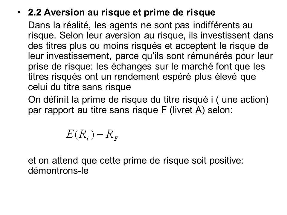 On peut assimiler un titre risqué à une loterie : son rendement est aléatoire Un agent qui a une utilité U valorise la loterie selon lespérance de lutilité du rendement(axiomatique des choix) Par exemple, un titre risqué qui a un rendement R F +5% avec un probabilité p et R F -5% avec une probabilité 1-p (où R F désigne le rendement du titre sans risque) est une loterie qui est « valorisée » par lagent qui a une fonction dutilité U, selon: pU(R F +5%)+(1-p)U(R F -5%) On introduit la notion déquivalent certain de la loterie: cest la valeur certaine dont lutilité est égale à lespérance dutilité de la loterie.