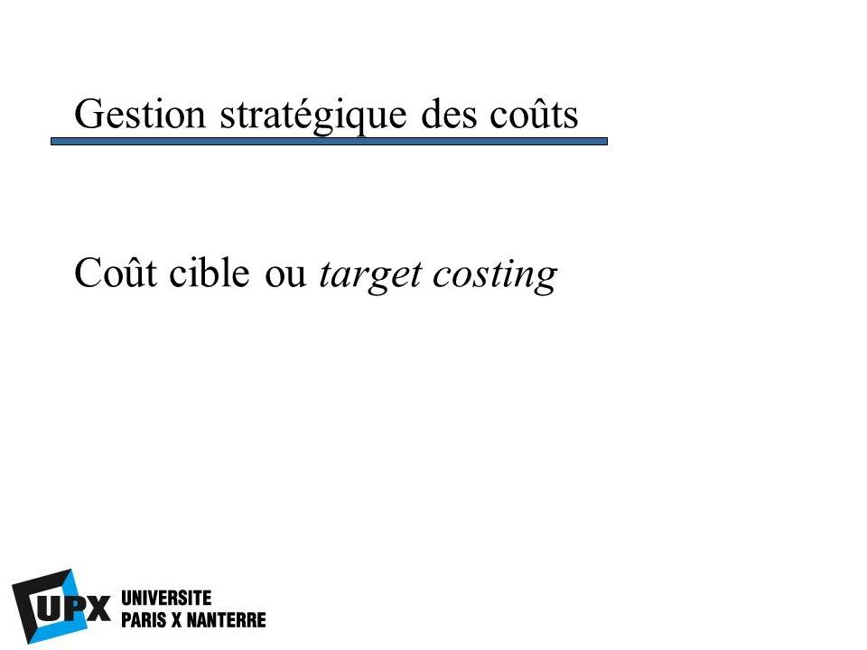 Coût cible ou target costing Gestion stratégique des coûts