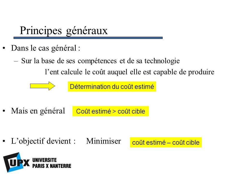Principes généraux Dans le cas général : –Sur la base de ses compétences et de sa technologie lent calcule le coût auquel elle est capable de produire