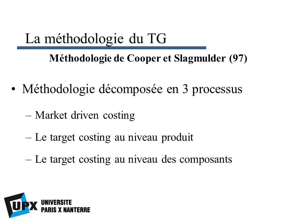 La méthodologie du TG Méthodologie de Cooper et Slagmulder (97) Méthodologie décomposée en 3 processus –Market driven costing –Le target costing au niveau produit –Le target costing au niveau des composants