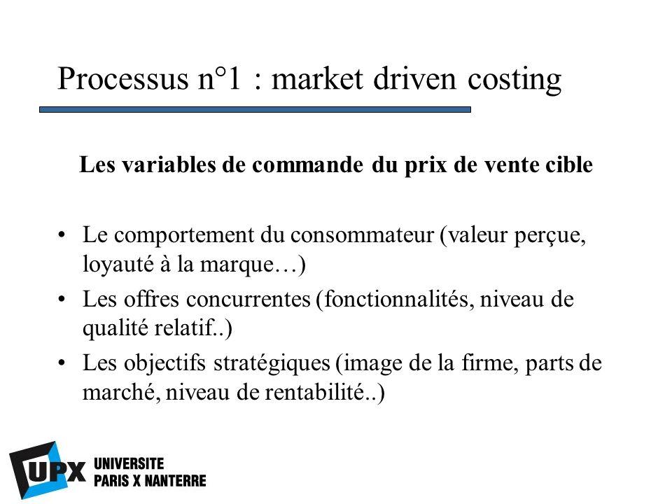 Processus n°1 : market driven costing Les variables de commande du prix de vente cible Le comportement du consommateur (valeur perçue, loyauté à la marque…) Les offres concurrentes (fonctionnalités, niveau de qualité relatif..) Les objectifs stratégiques (image de la firme, parts de marché, niveau de rentabilité..)
