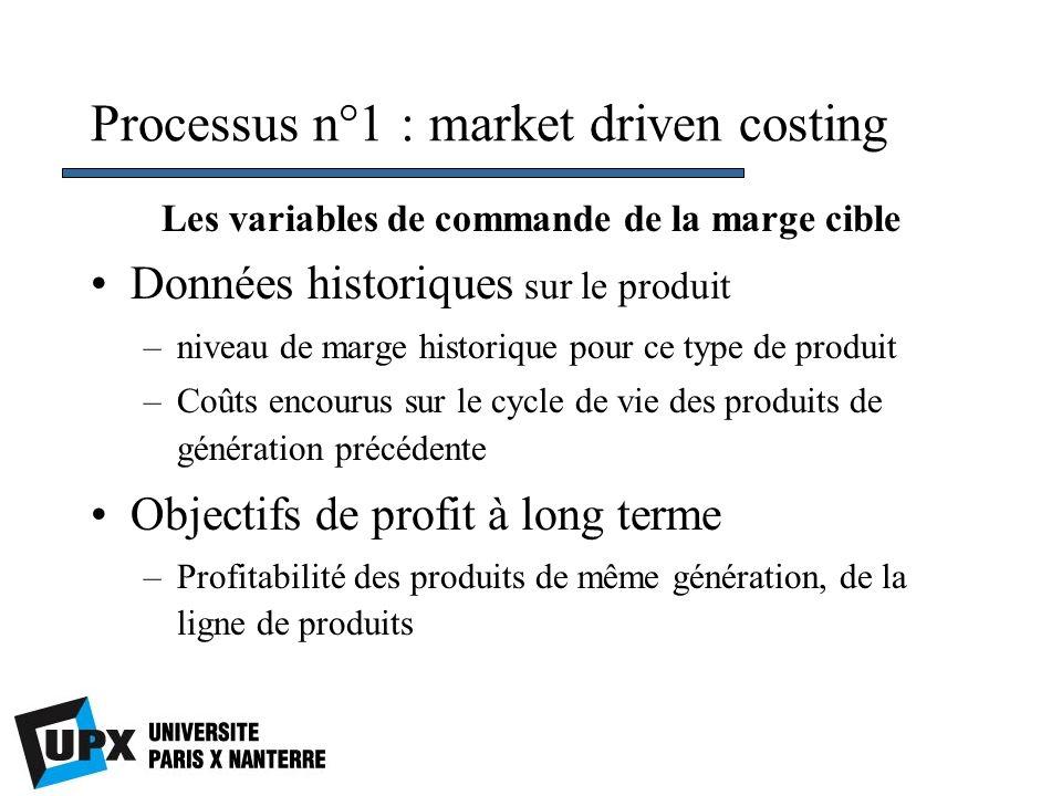 Processus n°1 : market driven costing Les variables de commande de la marge cible Données historiques sur le produit –niveau de marge historique pour ce type de produit –Coûts encourus sur le cycle de vie des produits de génération précédente Objectifs de profit à long terme –Profitabilité des produits de même génération, de la ligne de produits