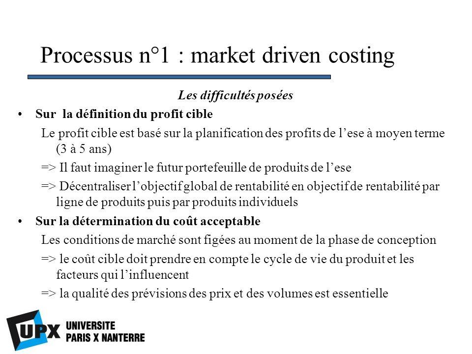 Processus n°1 : market driven costing Les difficultés posées Sur la définition du profit cible Le profit cible est basé sur la planification des profits de lese à moyen terme (3 à 5 ans) => Il faut imaginer le futur portefeuille de produits de lese => Décentraliser lobjectif global de rentabilité en objectif de rentabilité par ligne de produits puis par produits individuels Sur la détermination du coût acceptable Les conditions de marché sont figées au moment de la phase de conception => le coût cible doit prendre en compte le cycle de vie du produit et les facteurs qui linfluencent => la qualité des prévisions des prix et des volumes est essentielle