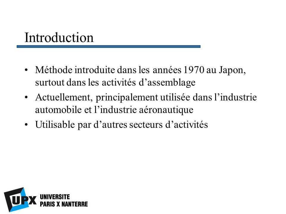 Introduction Méthode introduite dans les années 1970 au Japon, surtout dans les activités dassemblage Actuellement, principalement utilisée dans lindustrie automobile et lindustrie aéronautique Utilisable par dautres secteurs dactivités