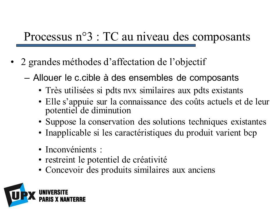 Processus n°3 : TC au niveau des composants 2 grandes méthodes daffectation de lobjectif –Allouer le c.cible à des ensembles de composants Très utilis