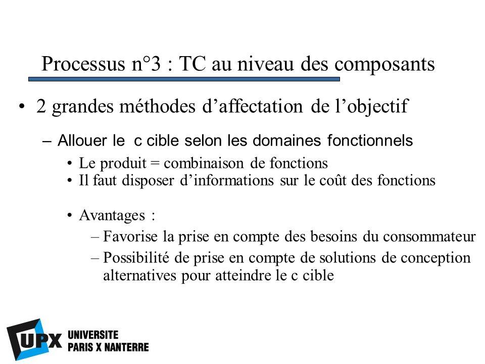 Processus n°3 : TC au niveau des composants 2 grandes méthodes daffectation de lobjectif –Allouer le c cible selon les domaines fonctionnels Le produi