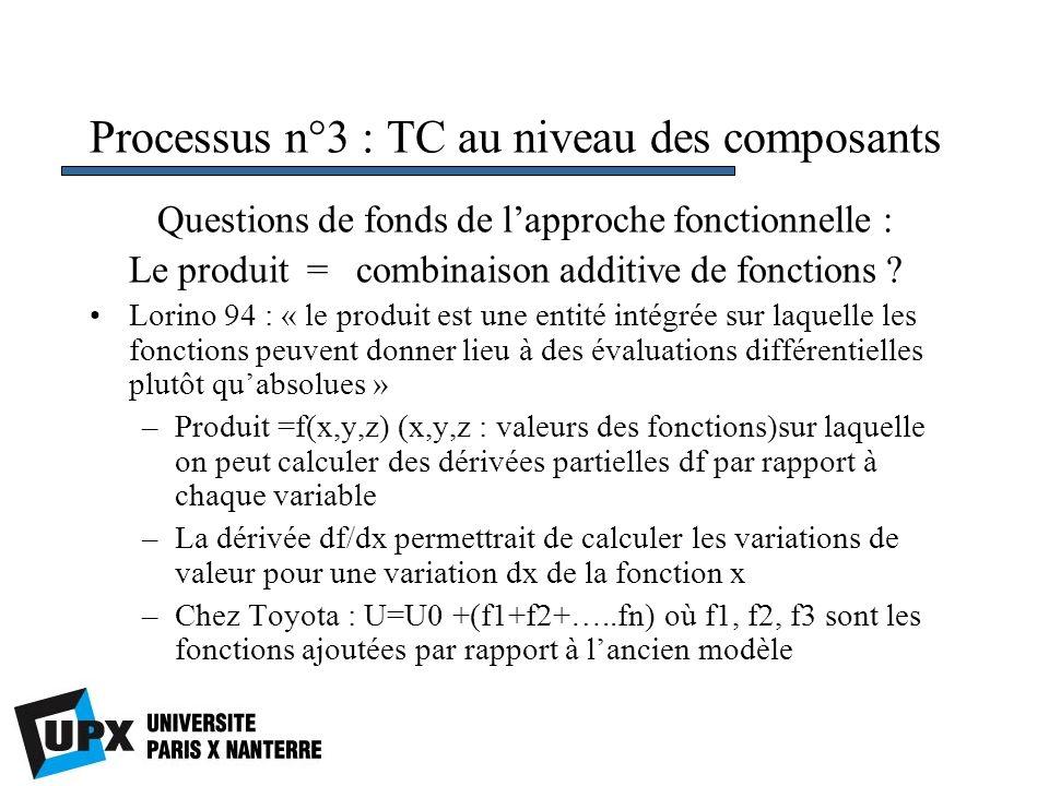Processus n°3 : TC au niveau des composants Questions de fonds de lapproche fonctionnelle : Le produit = combinaison additive de fonctions ? Lorino 94