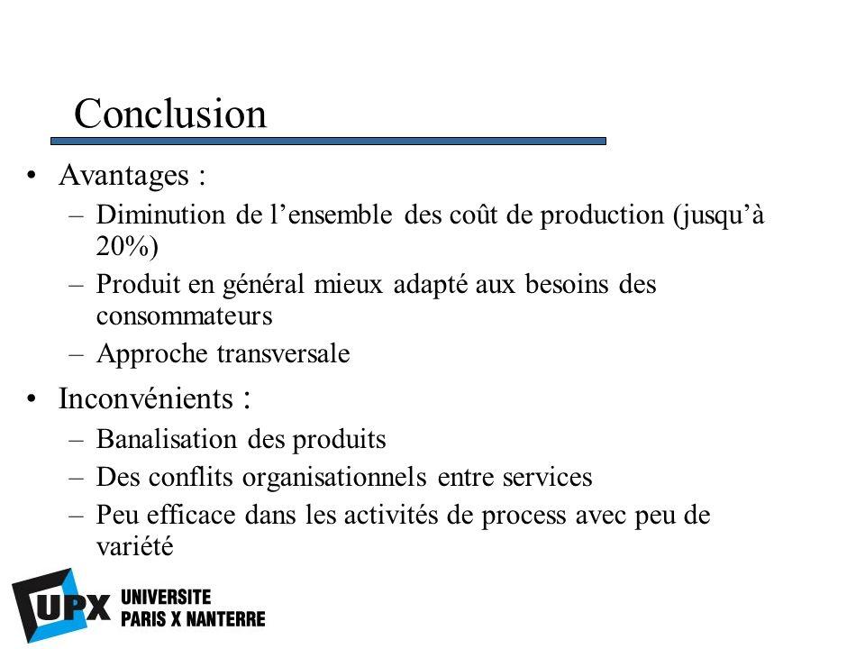 Conclusion Avantages : –Diminution de lensemble des coût de production (jusquà 20%) –Produit en général mieux adapté aux besoins des consommateurs –Ap