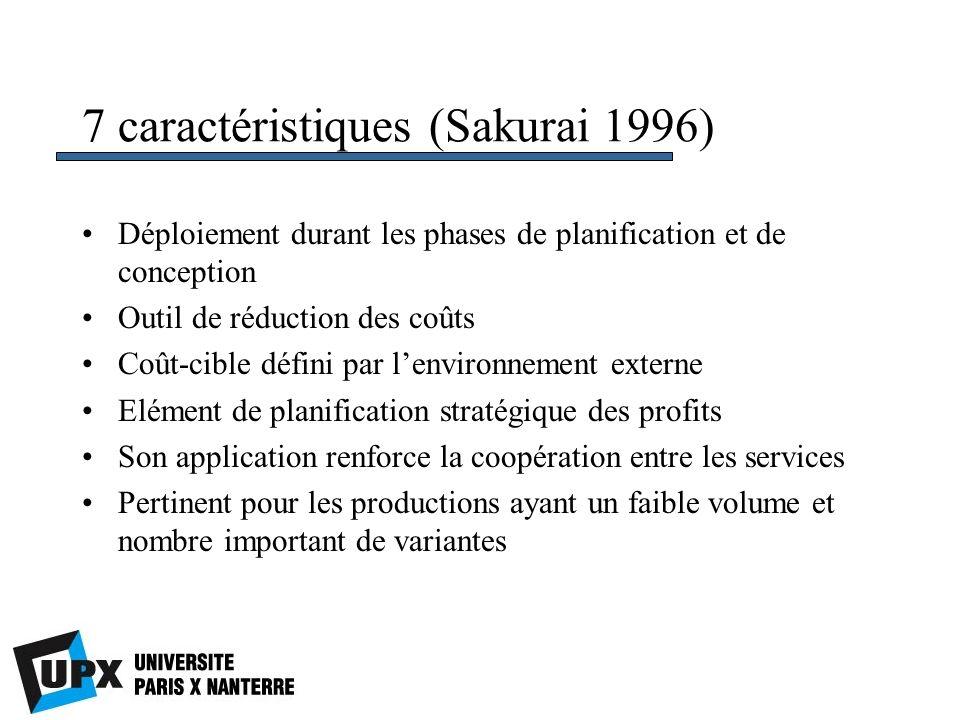7 caractéristiques (Sakurai 1996) Déploiement durant les phases de planification et de conception Outil de réduction des coûts Coût-cible défini par l
