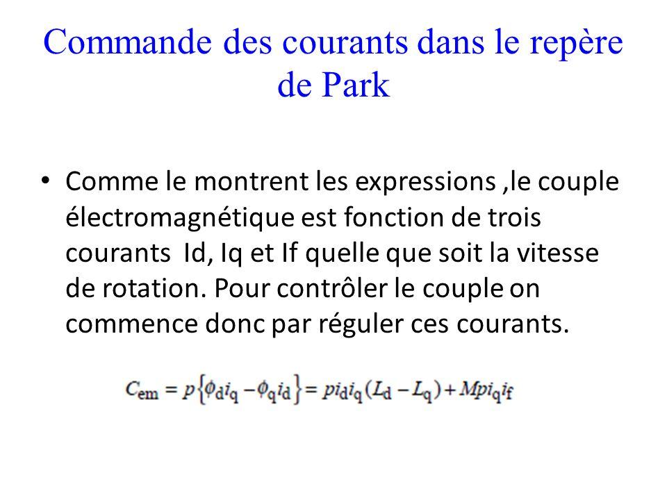 Commande des courants dans le repère de Park Comme le montrent les expressions,le couple électromagnétique est fonction de trois courants Id, Iq et If