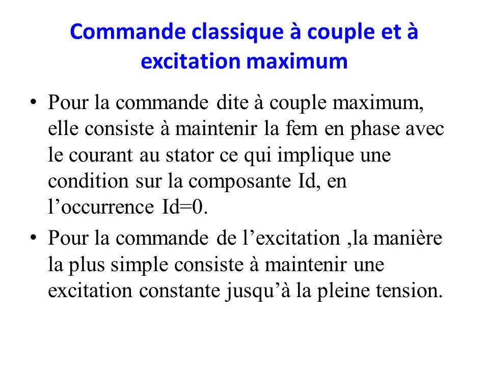Commande classique à couple et à excitation maximum Pour la commande dite à couple maximum, elle consiste à maintenir la fem en phase avec le courant
