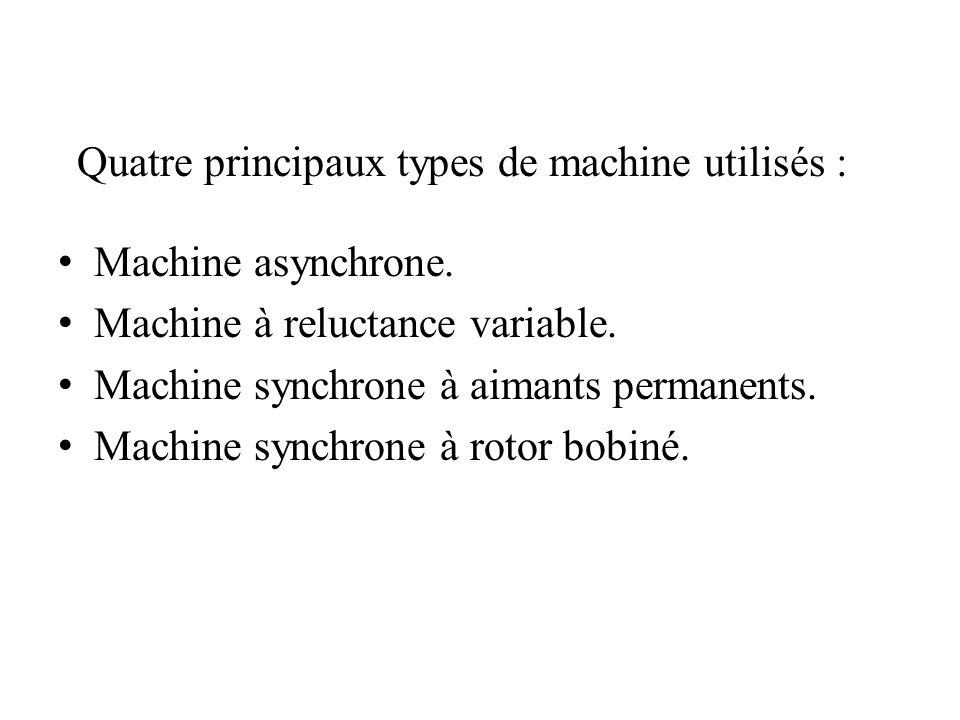 Quatre principaux types de machine utilisés : Machine asynchrone. Machine à reluctance variable. Machine synchrone à aimants permanents. Machine synch