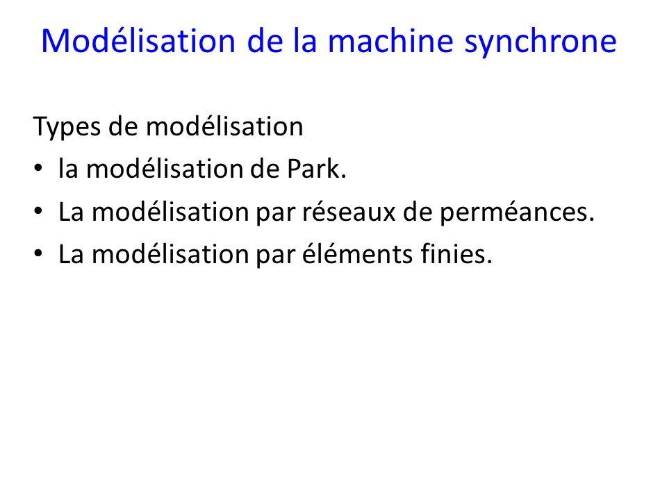 Modélisation de Park Hypothèses : Linduction dans lentrefer est sinusoïdale; Le circuit magnétique nest pas saturé; Les pertes fer ne sont pas prises en compte;