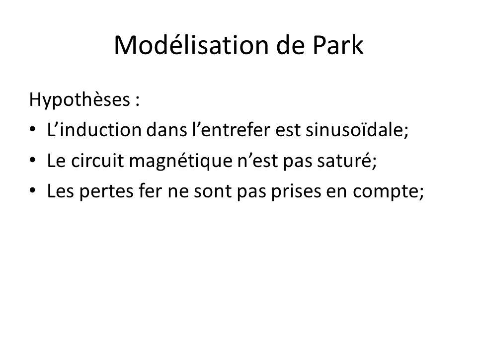 Modélisation de Park Hypothèses : Linduction dans lentrefer est sinusoïdale; Le circuit magnétique nest pas saturé; Les pertes fer ne sont pas prises