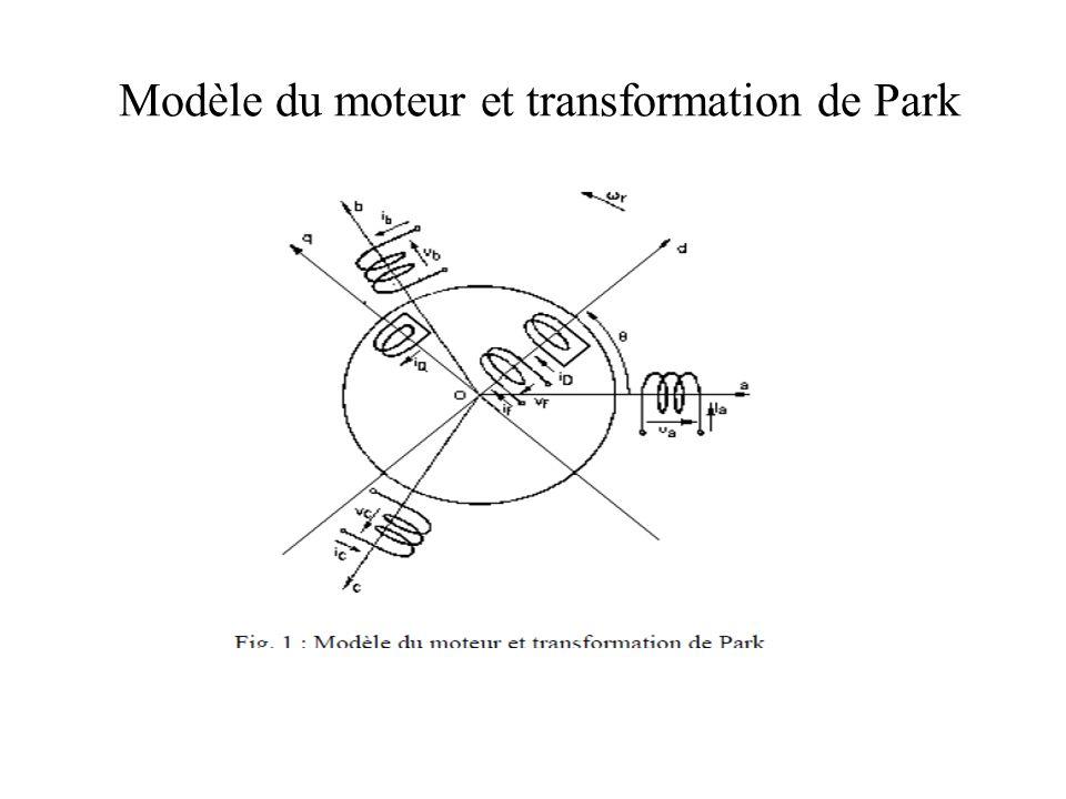 Repère de Park Notations utilisés dans le repère de Park: