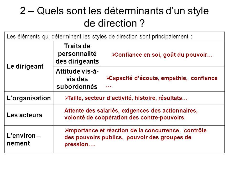 2 – Quels sont les déterminants dun style de direction ? Les éléments qui déterminent les styles de direction sont principalement : Le dirigeant Trait