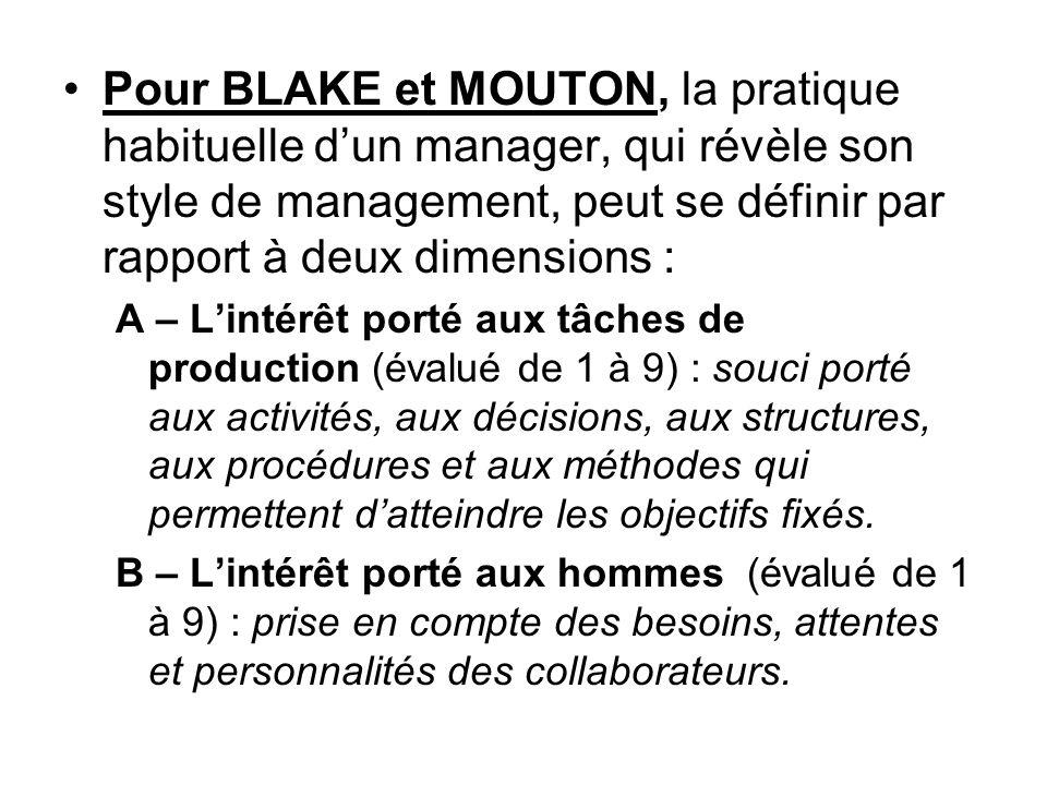 Pour BLAKE et MOUTON, la pratique habituelle dun manager, qui révèle son style de management, peut se définir par rapport à deux dimensions : A – Lint