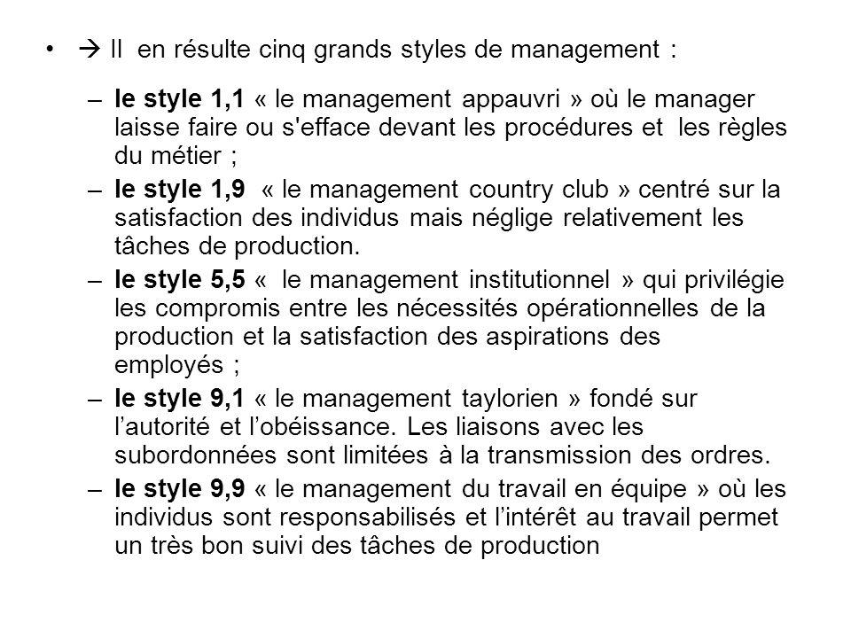 Il en résulte cinq grands styles de management : –le style 1,1 « le management appauvri » où le manager laisse faire ou s'efface devant les procédures