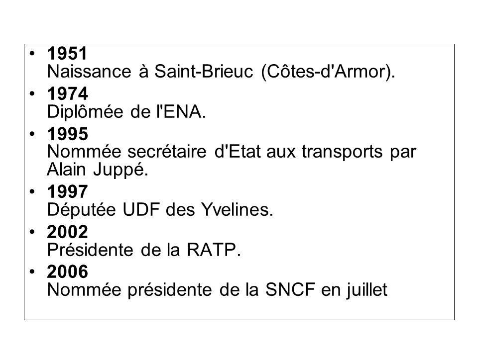 1951 Naissance à Saint-Brieuc (Côtes-d'Armor). 1974 Diplômée de l'ENA. 1995 Nommée secrétaire d'Etat aux transports par Alain Juppé. 1997 Députée UDF