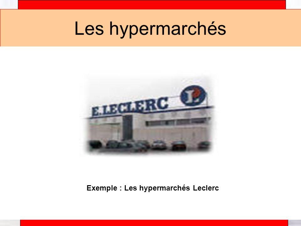 Alain Téfaine – 04/2004 Les hypermarchés Exemple : Les hypermarchés Leclerc