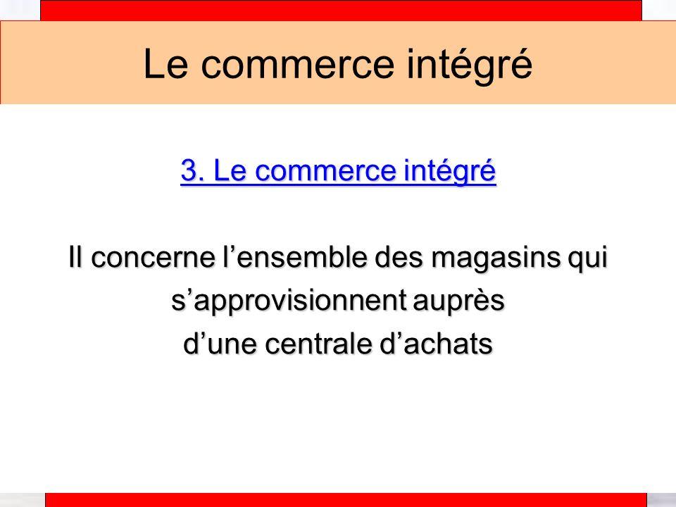 Alain Téfaine – 04/2004 Le commerce intégré 3.