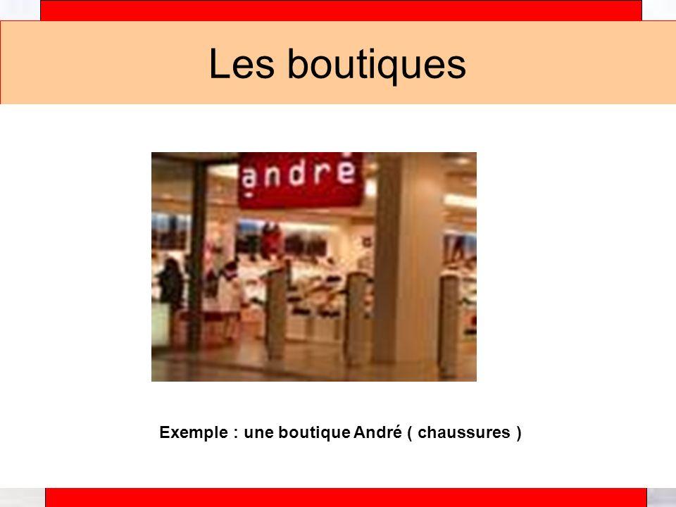 Alain Téfaine – 04/2004 Les boutiques Exemple : une boutique André ( chaussures )