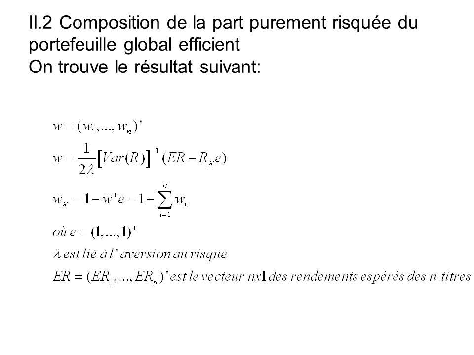 II.2 Composition de la part purement risquée du portefeuille global efficient On trouve le résultat suivant: